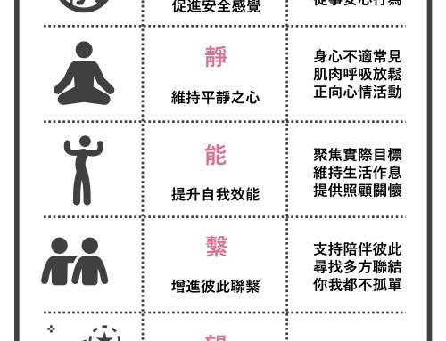 動盪中寫給父母的定心五步驟
